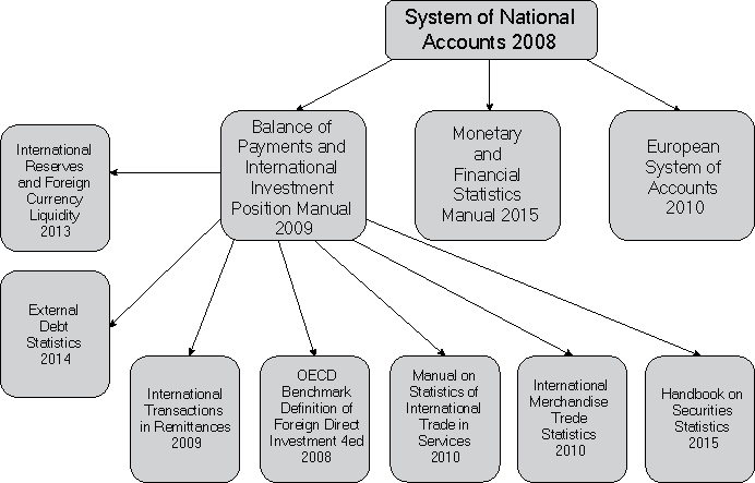 objectives and functions of international monetary fund